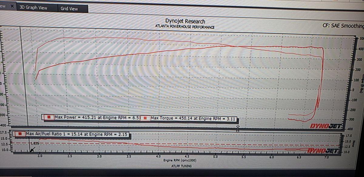 Mercedes-Benz SLK55 AMG Dyno Graph Results