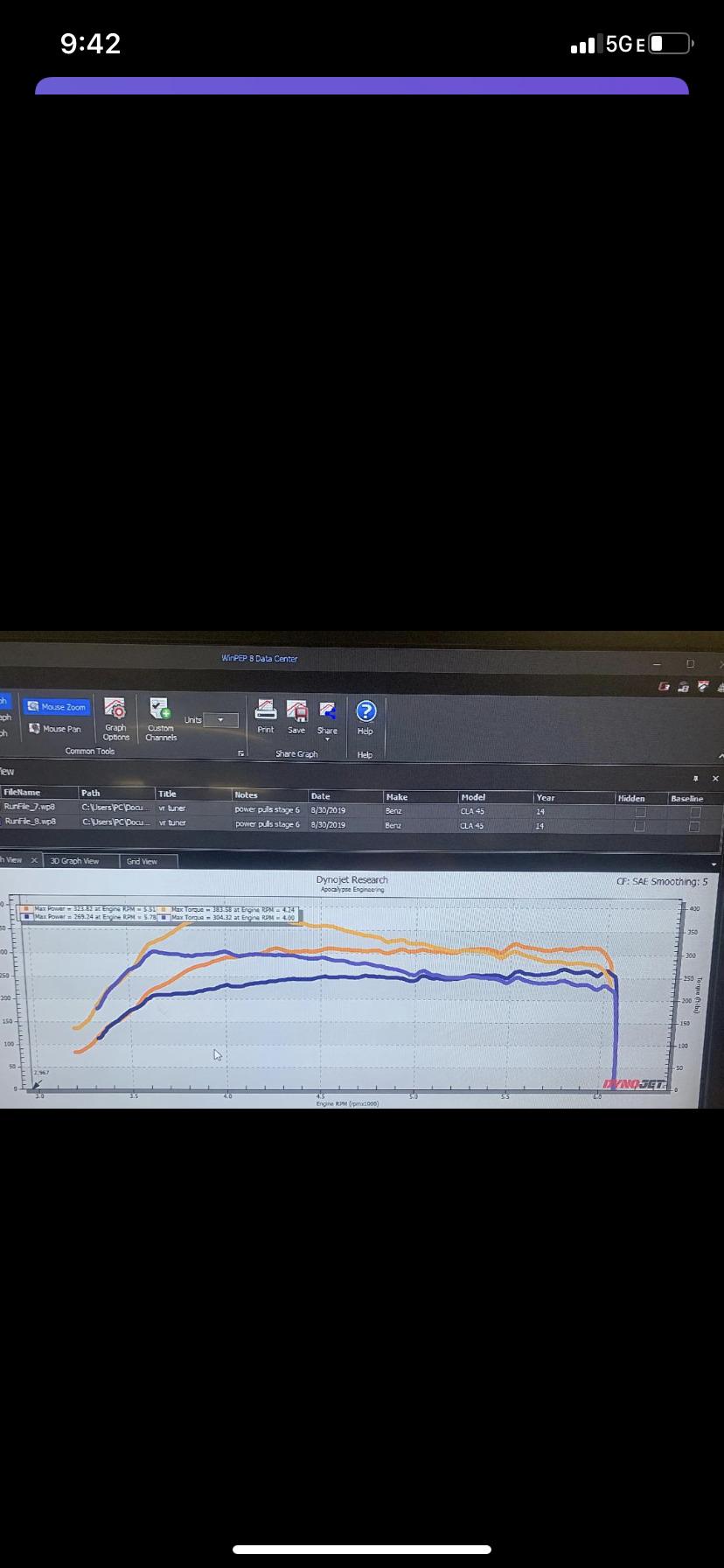 Mercedes-Benz CLA45 AMG Dyno Graph Results