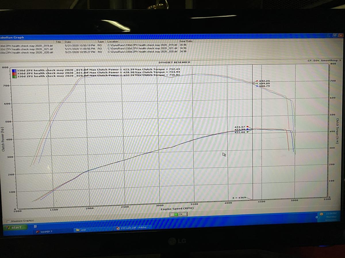 BMW 435d Dyno Graph Results