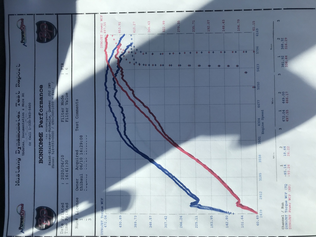 Oldsmobile Calais Dyno Graph Results