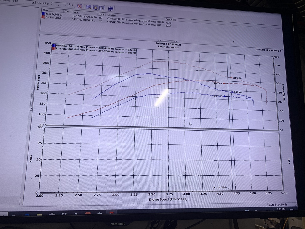 Toyota Sequoia Dyno Graph Results