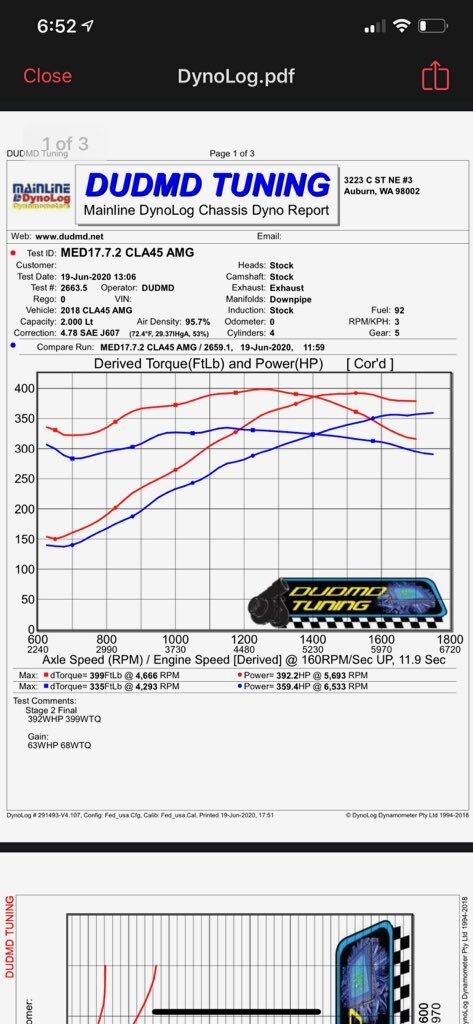 Mercedes-Benz CLA45 AMG Dyno Graph Results