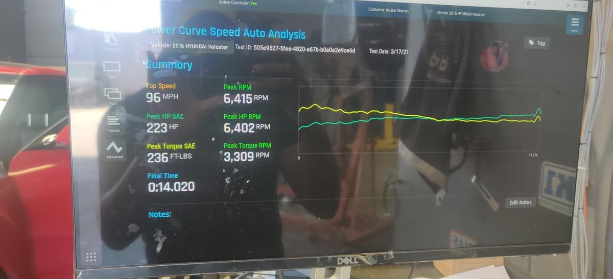 Hyundai Veloster Dyno Graph Results