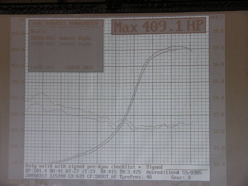 Holden Gemini Dyno Graph Results