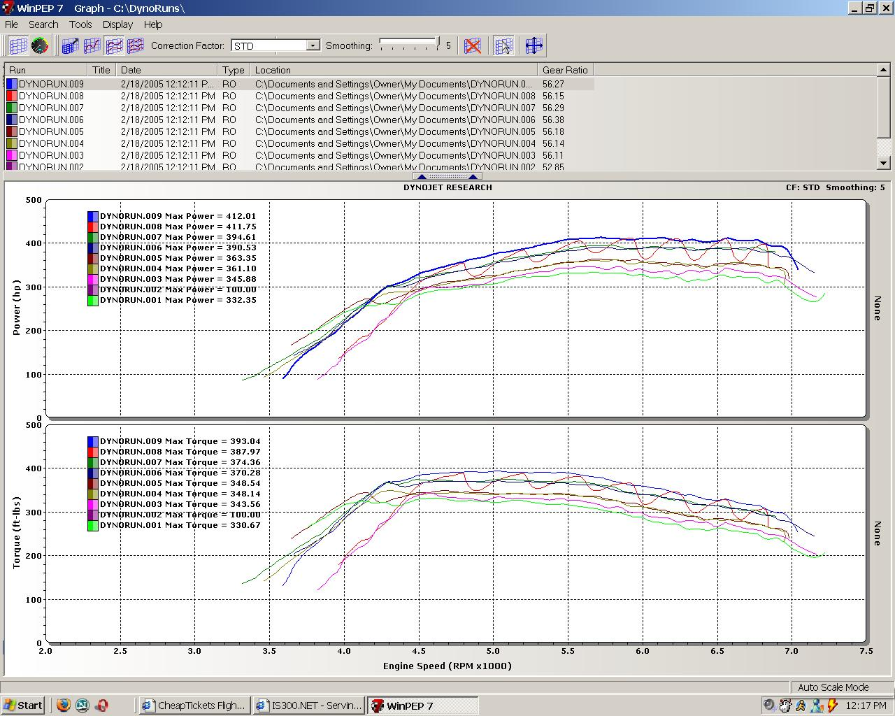 2001 Lexus IS300 Turbo Dyno Results Graph