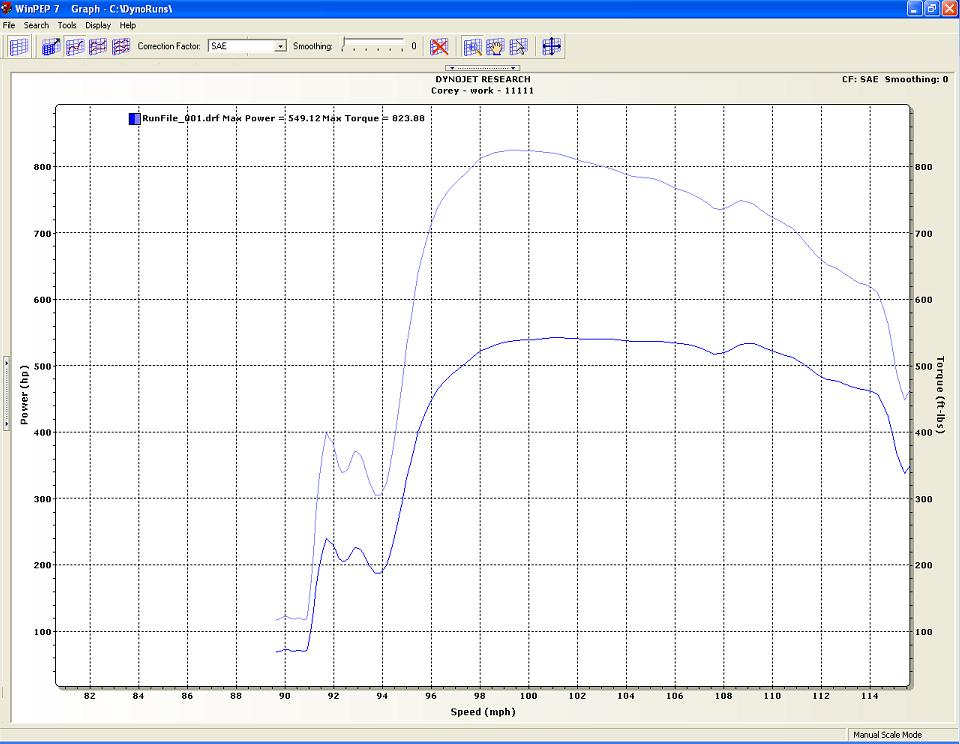 Mercedes-Benz S600 Dyno Graph Results