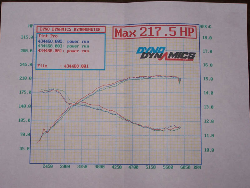 1998 Volvo S70 T5 Dyno Results Graphs Hosepower - DragTimes.com