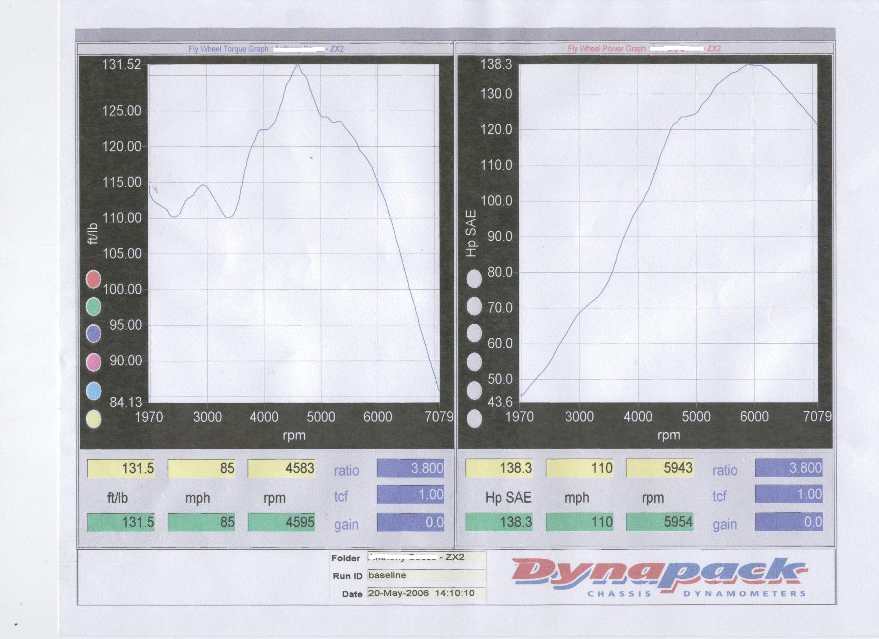 1999  Ford ZX2 Escort S/R Dyno Graph