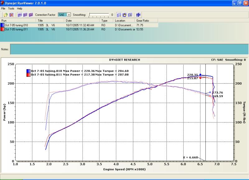 Nissan Maxima Dyno Graph Results