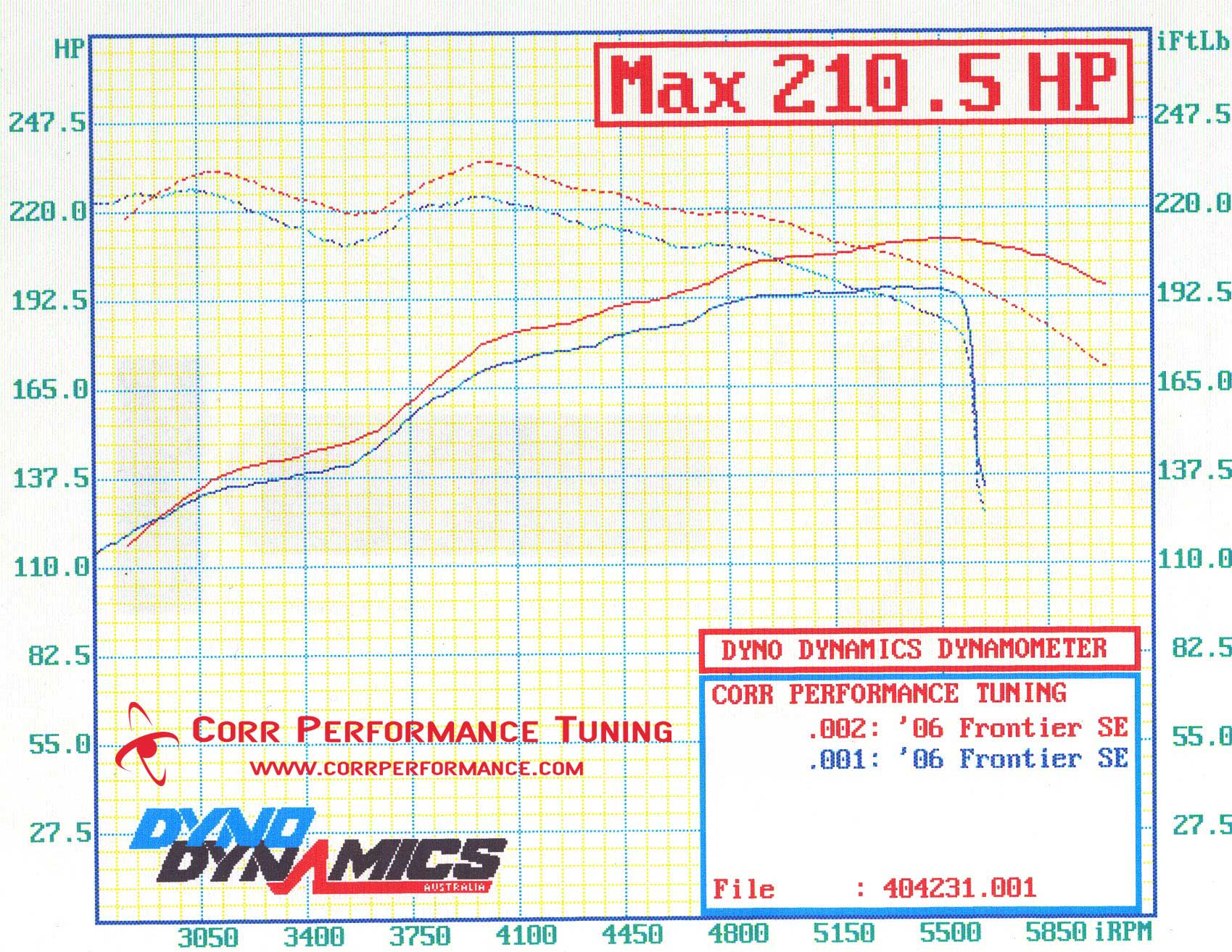 Nissan Frontier Dyno Graph Results