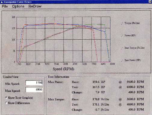 Stock 1999 Bmw Z3 Coupe Dyno Sheet Details Dragtimes Com