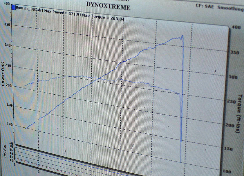 1992 Acura NSX Comptech Supercharger Dyno Results Graph