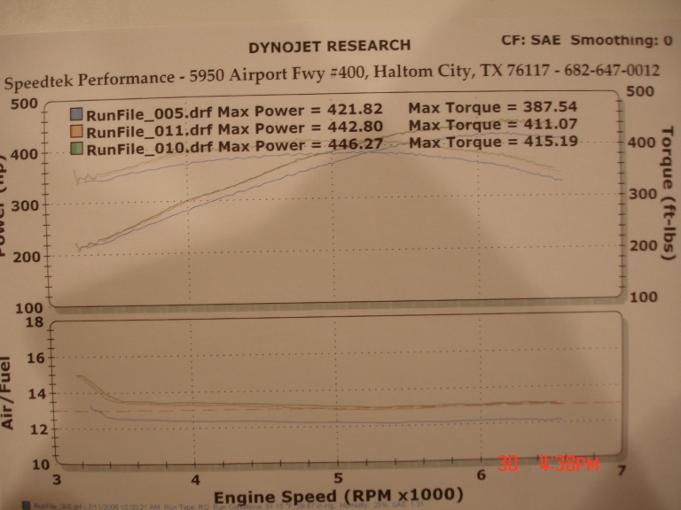 2005  Chevrolet Corvette 1SX Dyno Graph