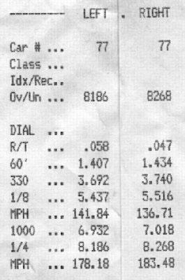 Kawasaki ZRX Timeslip Scan