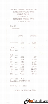 Chevrolet Cavalier Timeslip Scan