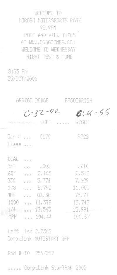 Mercedes-Benz C32 AMG Timeslip Scan