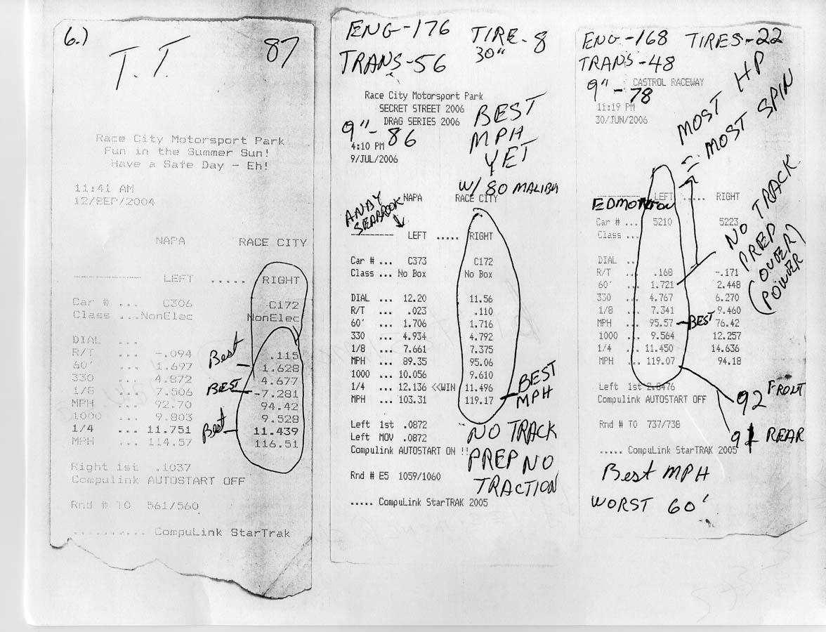 Chevrolet Malibu Timeslip Scan