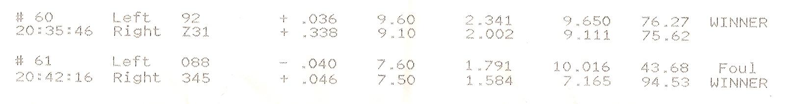 Nissan 300ZX Timeslip Scan