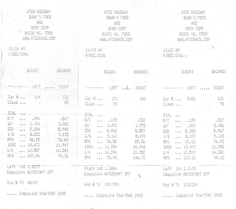 Jeep Grand Cherokee Timeslip Scan