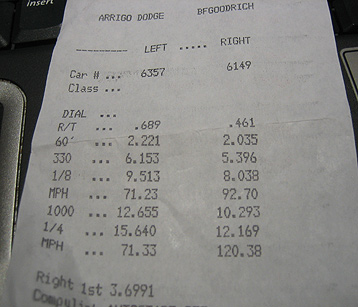 BMW M6 Timeslip Scan