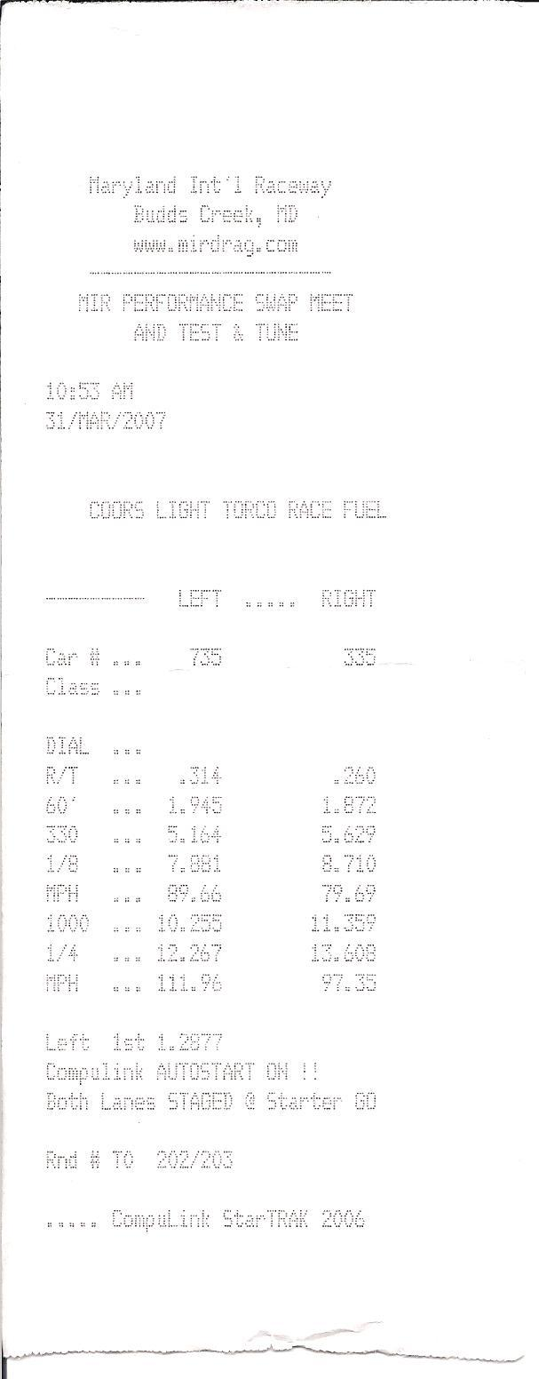 Mazda 6 Timeslip Scan
