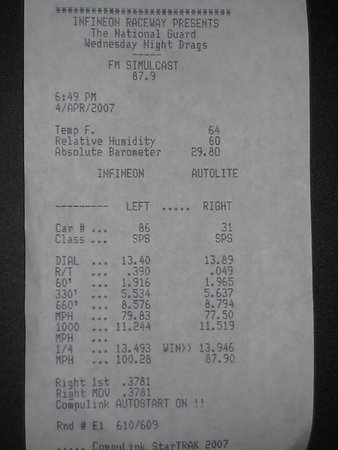 Mitsubishi Lancer EVO Timeslip Scan