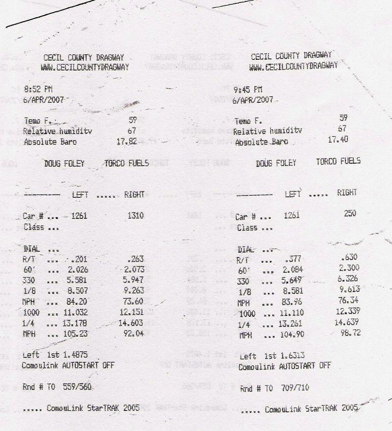 Chevrolet TrailBlazer Timeslip Scan