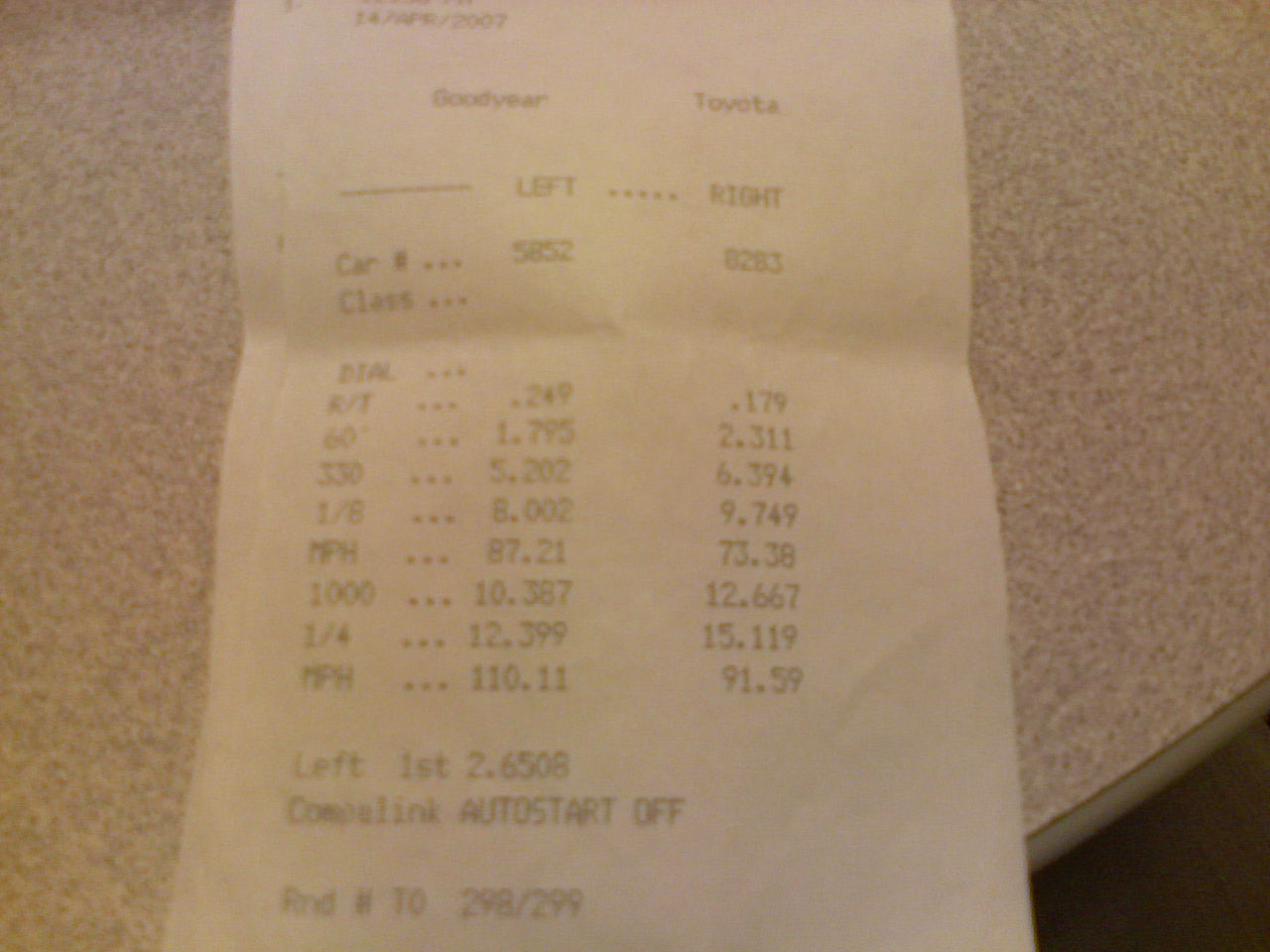 2001 Chevrolet Corvette Coupe Timeslip Scan