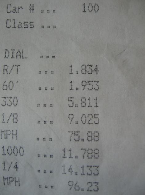 Honda Prelude Timeslip Scan