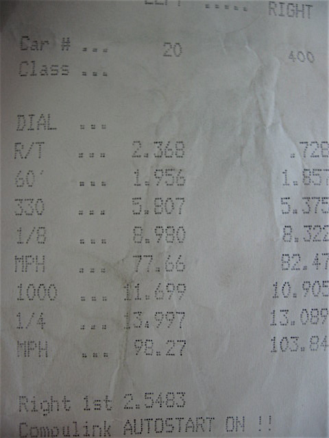 Honda Prelude Timeslip Scan