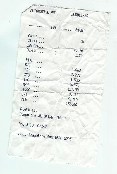 Mazda Miata MX5 Timeslip Scan