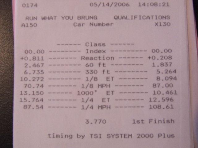 Nissan Silvia Timeslip Scan