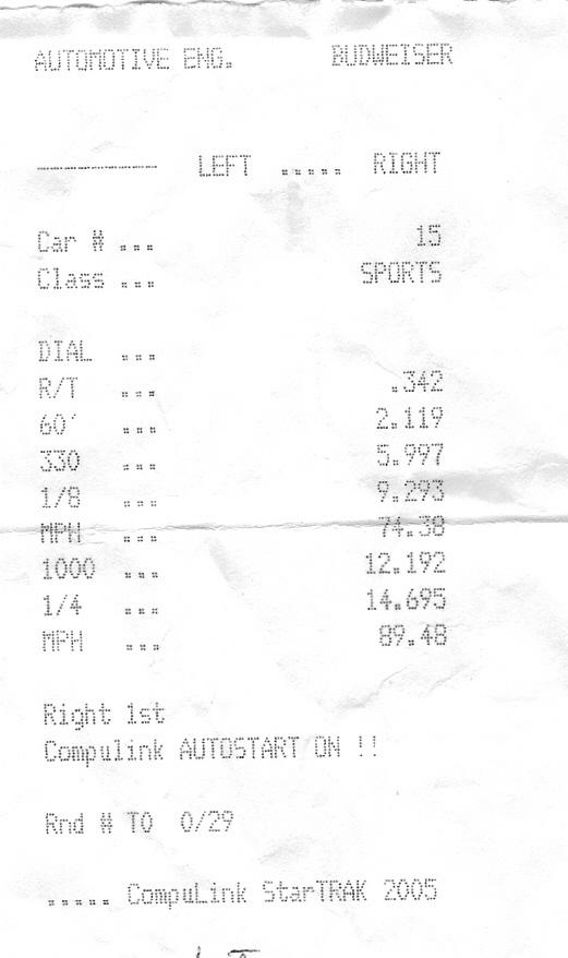 Harley-Davidson Sportster Timeslip Scan