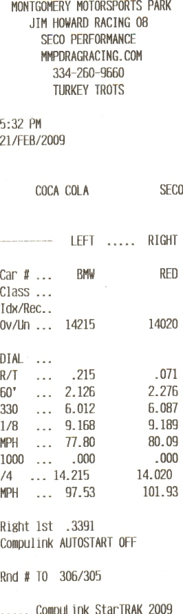 BMW Z3 Timeslip Scan