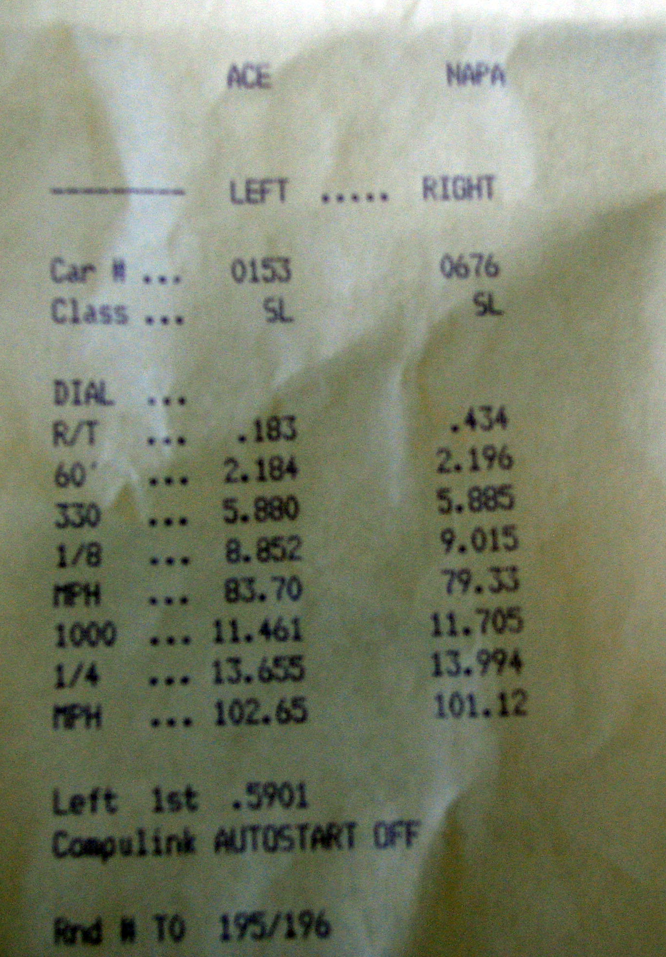 2006  Chevrolet Cobalt SS Supercharged Timeslip Scan