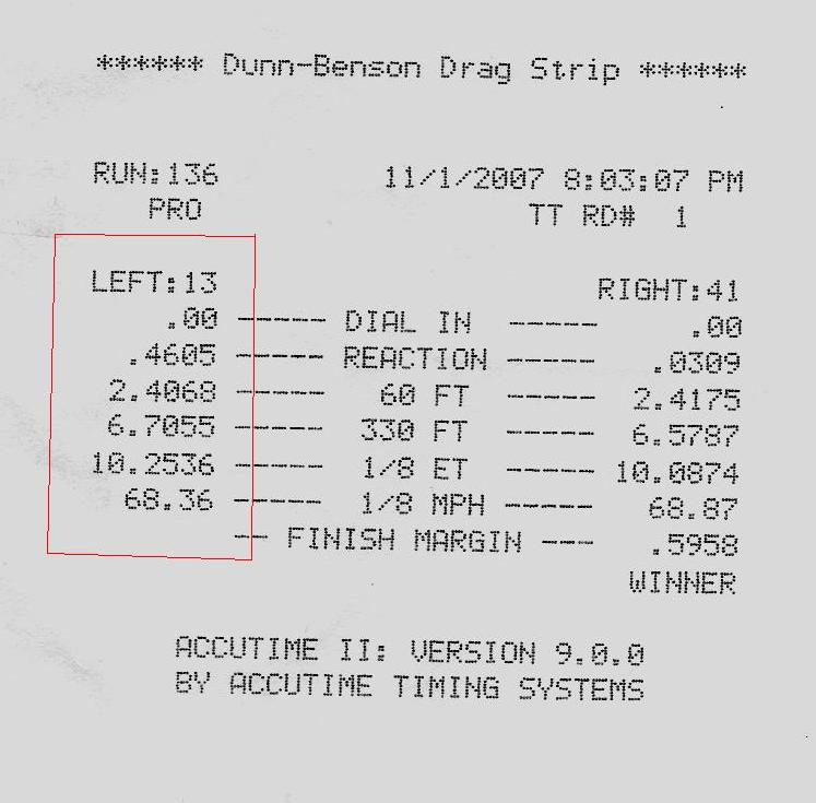 Saturn ION Timeslip Scan