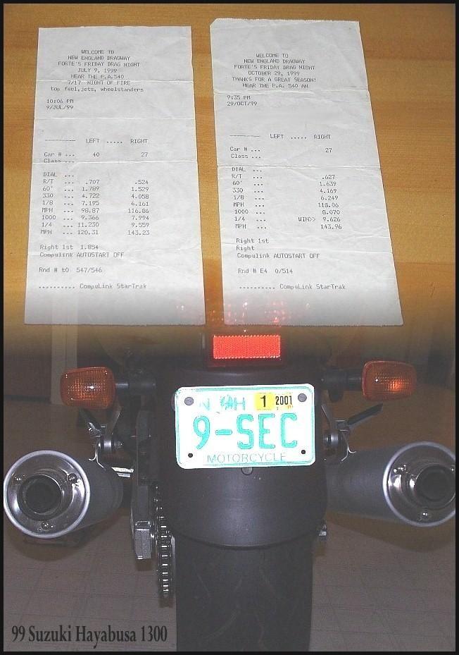 Suzuki Hayabusa Timeslip Scan