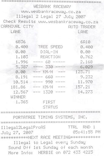 BMW 335i Timeslip Scan