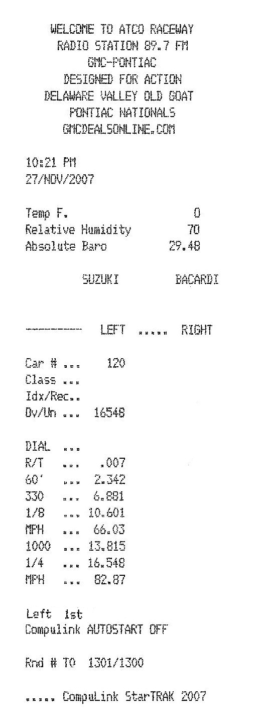 Dodge Avenger Timeslip Scan