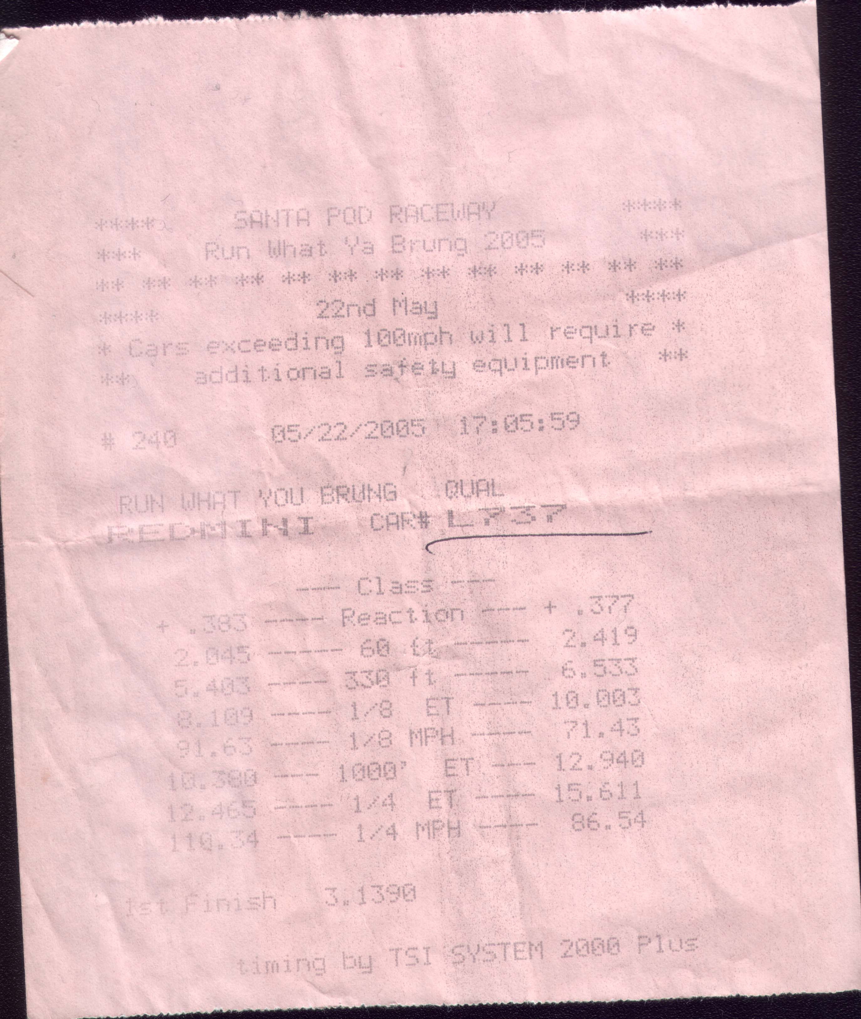 Rover Metro Timeslip Scan