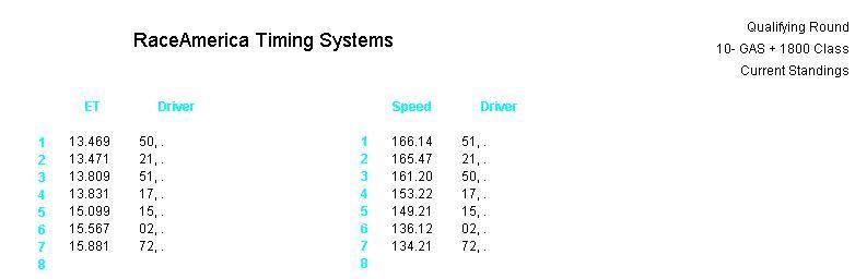 Mazda MX3 Timeslip Scan