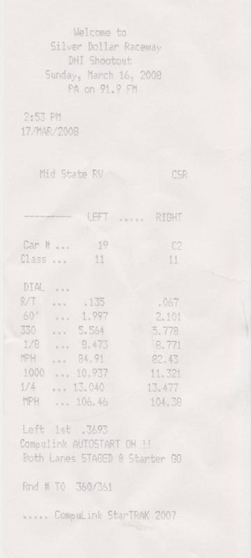 Porsche Cayman Timeslip Scan