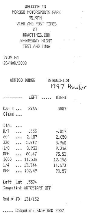 1997 Plymouth Prowler  Timeslip Scan