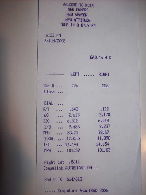 2004  Dodge Neon SRT-4  Timeslip Scan