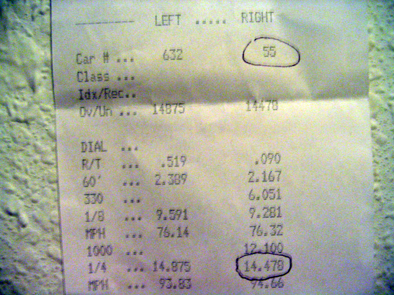 Volkswagen GTI Timeslip Scan