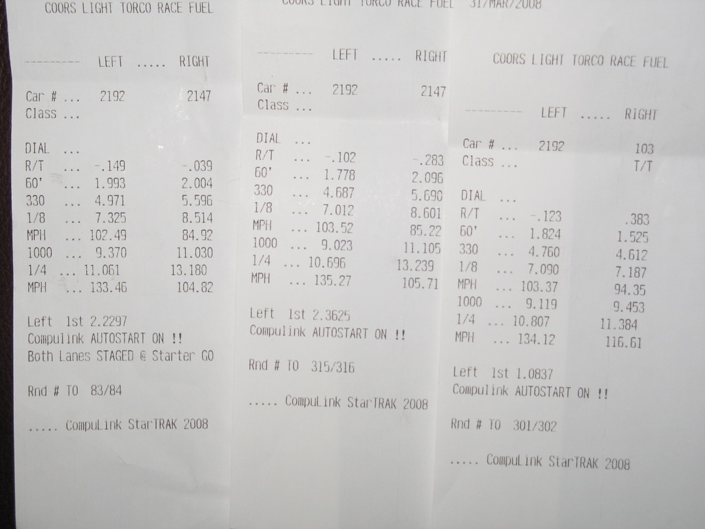 Ford GT Timeslip Scan