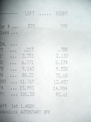 Saab 9-2x Timeslip Scan