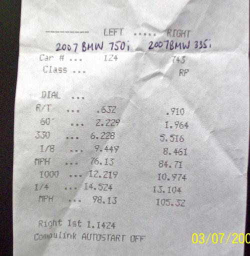 BMW 750Li Timeslip Scan