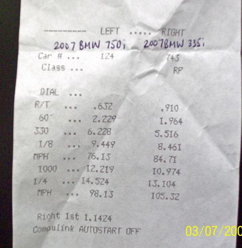 BMW 750Li Timeslip Scan