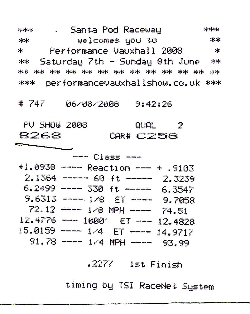 Vauxhall Astra Timeslip Scan